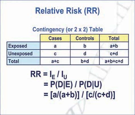Contingency Table Definition by Introduction To Genetic Epidemiology Lesson 5 Analyzing The Data