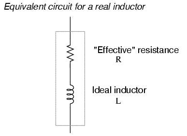inductor in real real inductor impedance 28 images inductor real 28 images capacitor what frequencies do caps