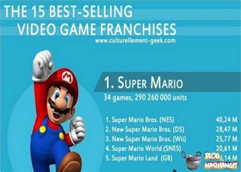 Mario 3 Macam infografik paling laris di dunia nasihangit