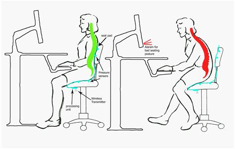 what does your sitting position talk about your personality image gallery sitting posture