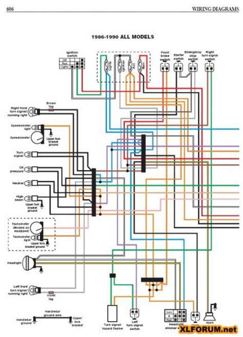 96 xlh 883 sportster wiring diagram 2001 harley davidson