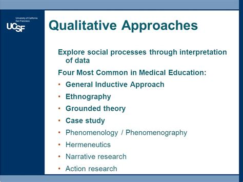 qualitative research developing themes qualitative research methods and data collection ppt