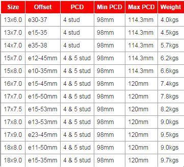 W00c0mmerce Dynamic Pricing V3 1 3 team dynamics pro race 1 2 nissan race shop