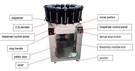 paint mixer color mixing machine in integrated