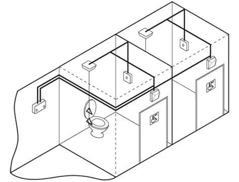 disabled toilet alarm 1 4 zone kit discount supplies