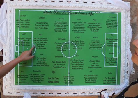 tema per tavoli matrimonio tableau matrimonio nomi tavoli tema calcio uefa chions