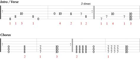 tutorial guitar never too late virtual rock school drop d tuning