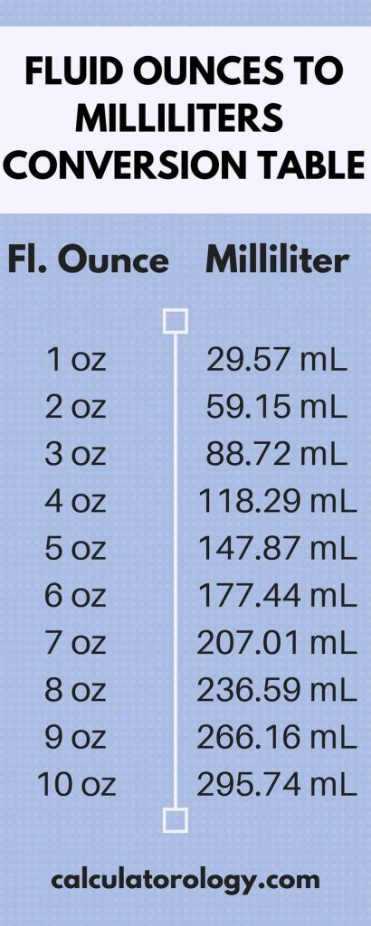1 Liter To Milliliters by Liter To Milliliter Calculator Gantt Chart