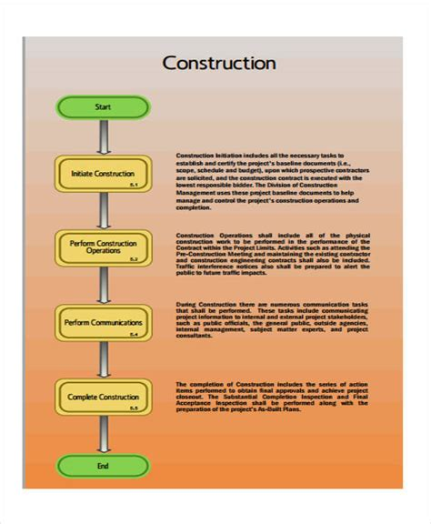 9 Work Flow Chart Templates Sle Exle Free Premium Templates Construction Flow Chart Template