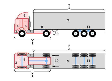 tractor trailer pre trip inspection diagram file coe 12 wheeler truck diagram svg wikimedia commons