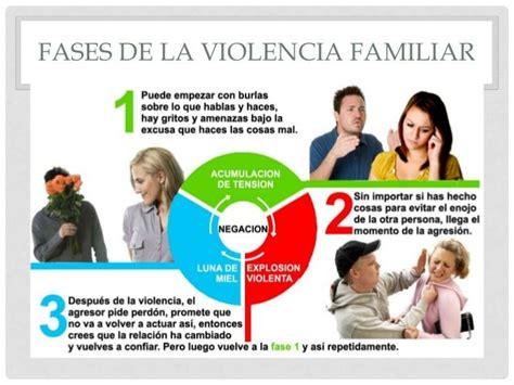 violencia de genero 86 best images about contra la violencia de genero on
