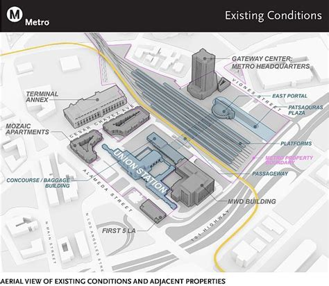 concept design jobs los angeles historic los angeles union station facing renovation plans