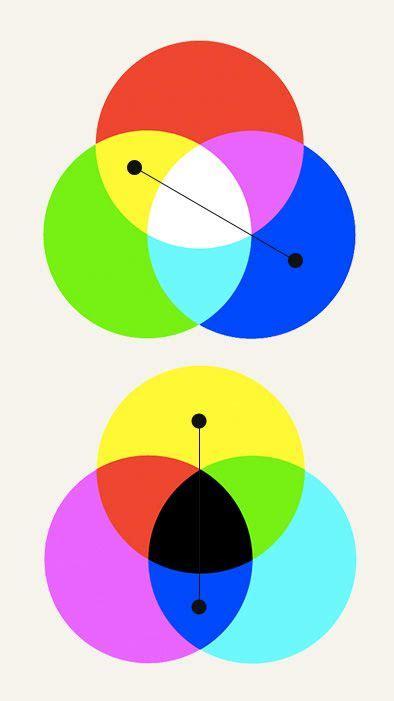 additive color wheel additive color wheel 13 templates hn designs