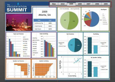 Interactive Dashboards Using Powerpoint And Excel Excel Outlook Info Pinterest Interactive Dashboard Excel Template