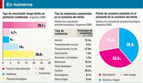 sueldos militares 2016 sueldo funcionarios militares uruguay 2015 autos post