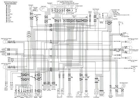 honda nsr 125 r wiring diagram new wiring diagram 2018