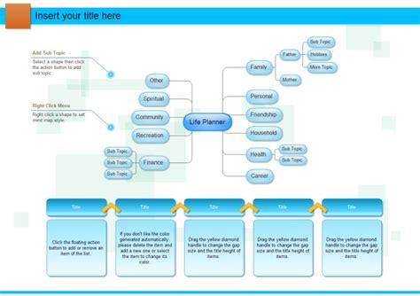 Complete Concept Map Diagram Lifestyle Templates