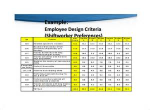 12 Hour Shift Schedule Template by Sle Shift Schedule 5 Documents In Pdf Excel