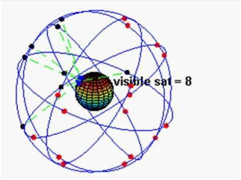satellite theater how gps & glonass works.wmv | funnycat.tv