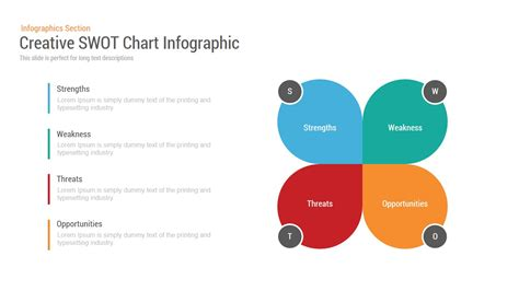 creative swot chart infographic powerpoint and keynote