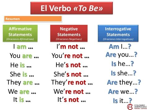 To Be course 1 unit 1 verb to be