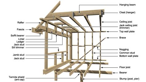 Types Of Ceiling Construction by Wall And Ceiling Structural Materials Buyers Guide Buyer