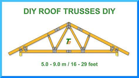 roof trusses diy description