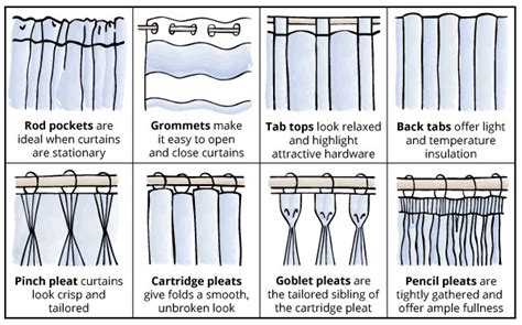 curtain style guide curtain ideas for every room in the house