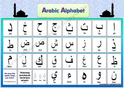 Letters To Arabic arabic alphabet
