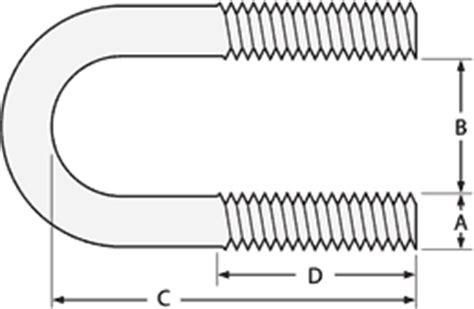 Drawing U Bolt by Bolt Depot Bend U Bolt Dimensions