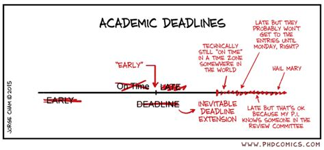 The August Deadline For The Whole Work Situation L by Environmental Economics Quot Academic Deadlines Quot
