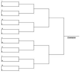 knockout template using python to model a single elimination tournament