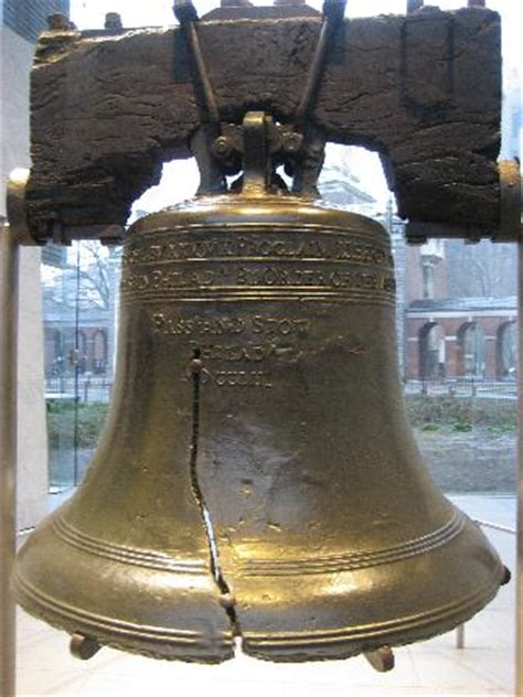 liberty bell picture of independence hall, philadelphia