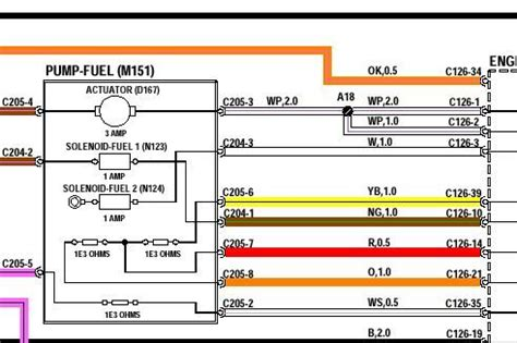 renault megane central locking wiring diagram free