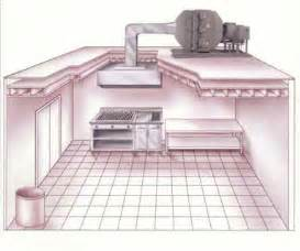 Exhaust Duct System Design Kitchen Exhaust Duct System Decoration Ideas Mapo House