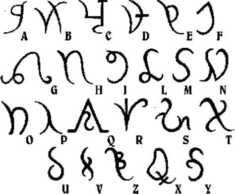 significato delle lettere dell alfabeto mitologia egizia alfabeto isiaco
