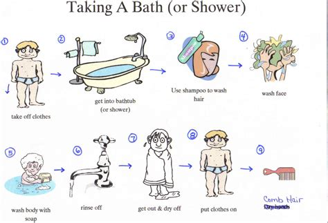 bathroom routine visuals visual schedule clipart 56