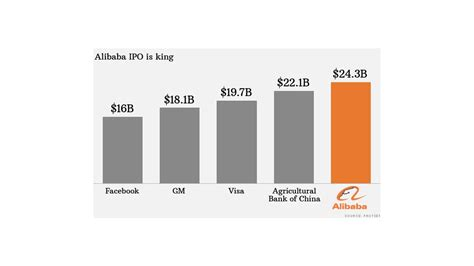alibaba money market fund alibaba lifts ipo price range to 66 to 68 sep 15 2014