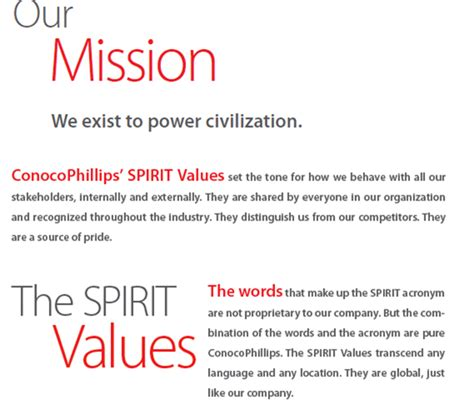 Byu Mba Mission Statement by Conocophillips Vision Mission Statement Mba Tutorials