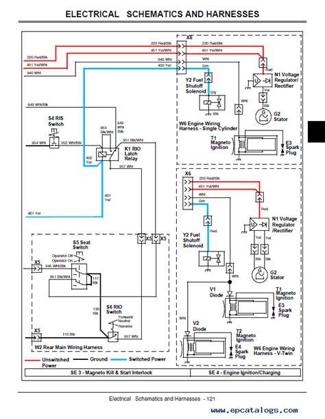 deere f525 wiring schematic 32 wiring diagram