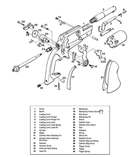revolver parts diagram colt pistol gun drawings handgun parts diagrams