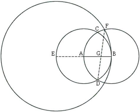 golden section dimensions manuela pinzon chapter vi proportion scale 7