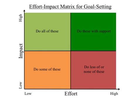setting goals live your goals