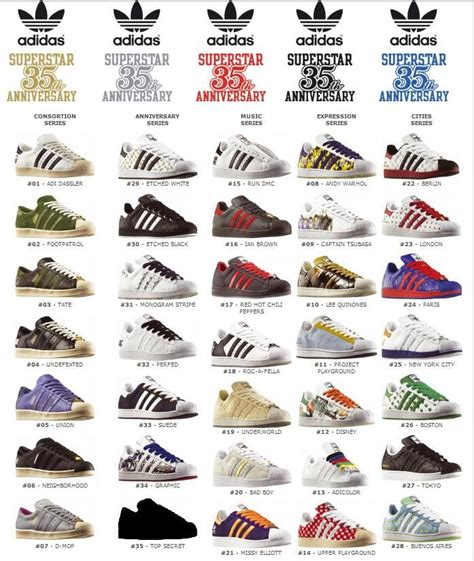 adidas superstar รองเท าท ใส ก บอะไรก เท 187 unlockmen