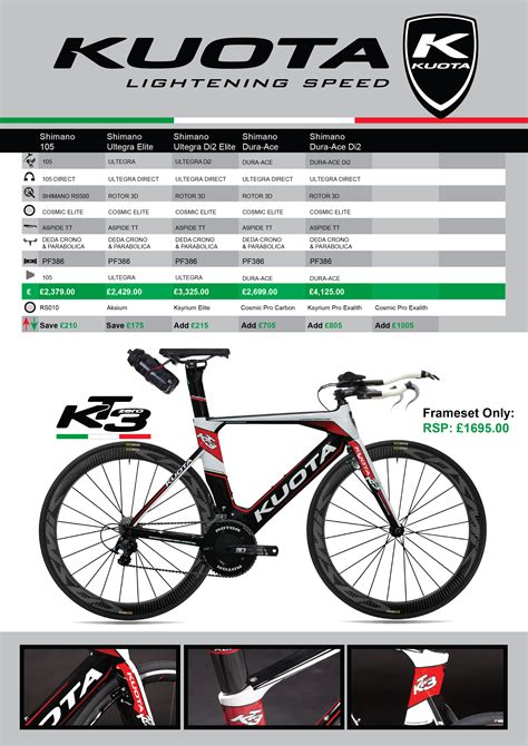 kuota gratisan indosat januari 2018 187 kuota kt 03 multisport bike 2018