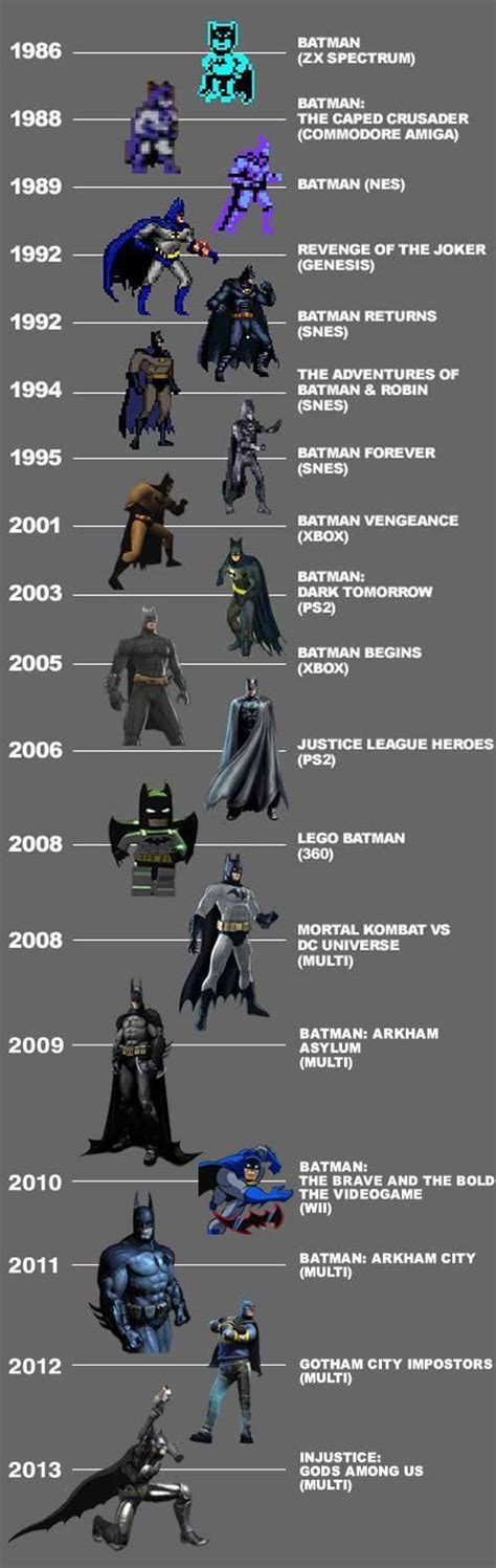 evolution batman and poster on pinterest top 25 ideas about superhero emblems on pinterest poster
