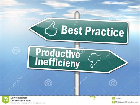 7 time management best practices of highly productive signpost best practice stock photos image 35969103