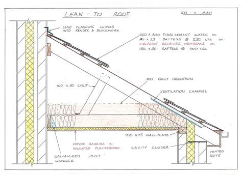 Roof Construction Details Drawing Board Shane Brouder