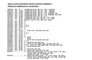 small block chevy identification numbers for blocks
