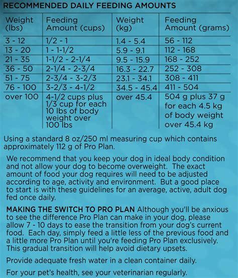 Proplan Pro Plan Cat Delicate Optirenal Sensitive Skin Stomach 1 3 Kg purina pro plan food focus sensitive skin stomach formula 6